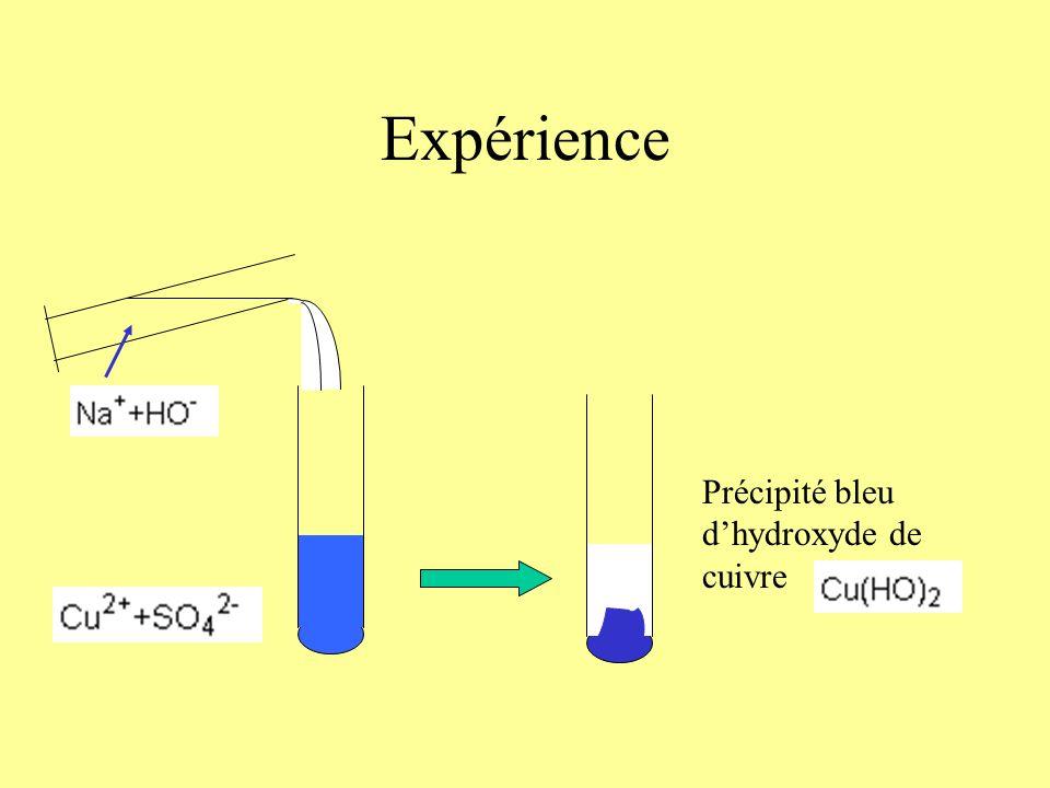 Expérience Précipité bleu d'hydroxyde de cuivre