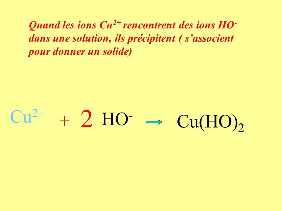 Quand les ions Cu2+ rencontrent des ions HO- dans une solution, ils précipitent ( s'associent pour donner un solide)