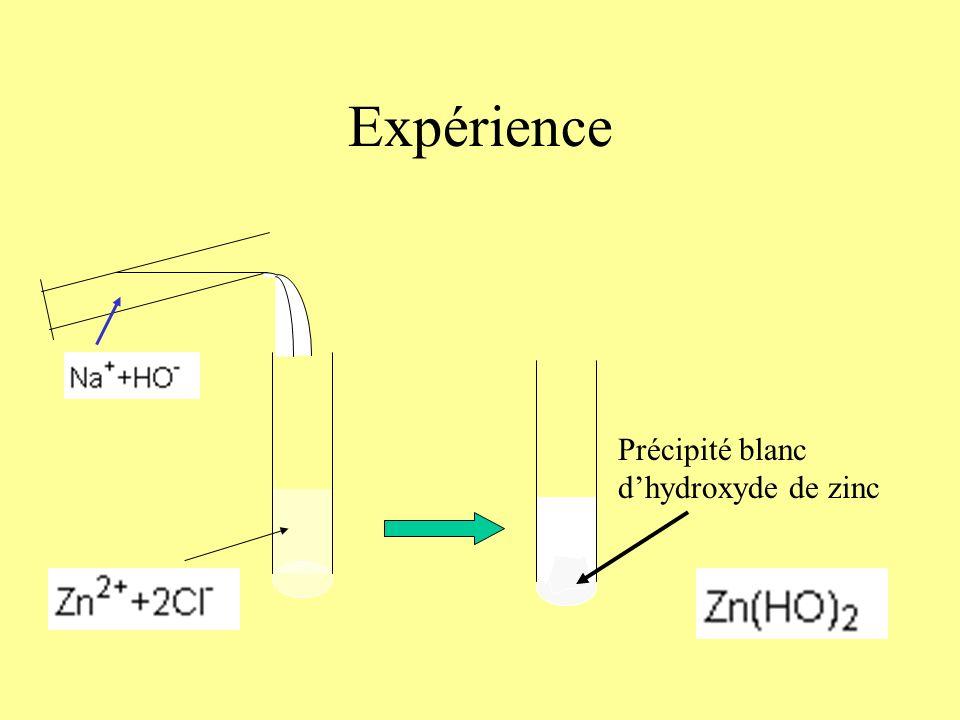 Expérience Précipité blanc d'hydroxyde de zinc