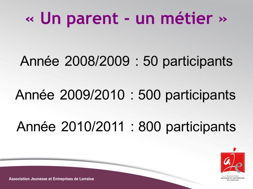 « Un parent - un métier » Année 2008/2009 : 50 participants
