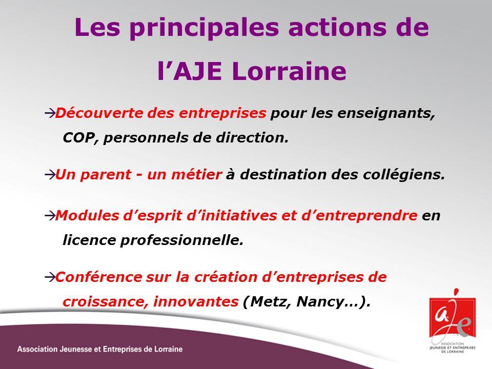 Les principales actions de l'AJE Lorraine