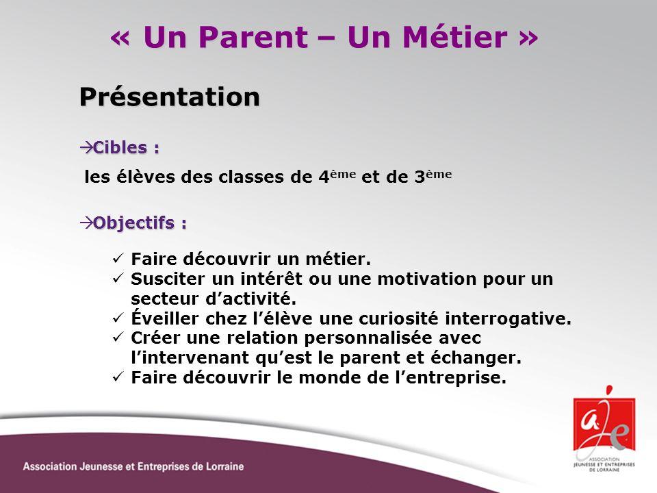 « Un Parent – Un Métier » Présentation Cibles :