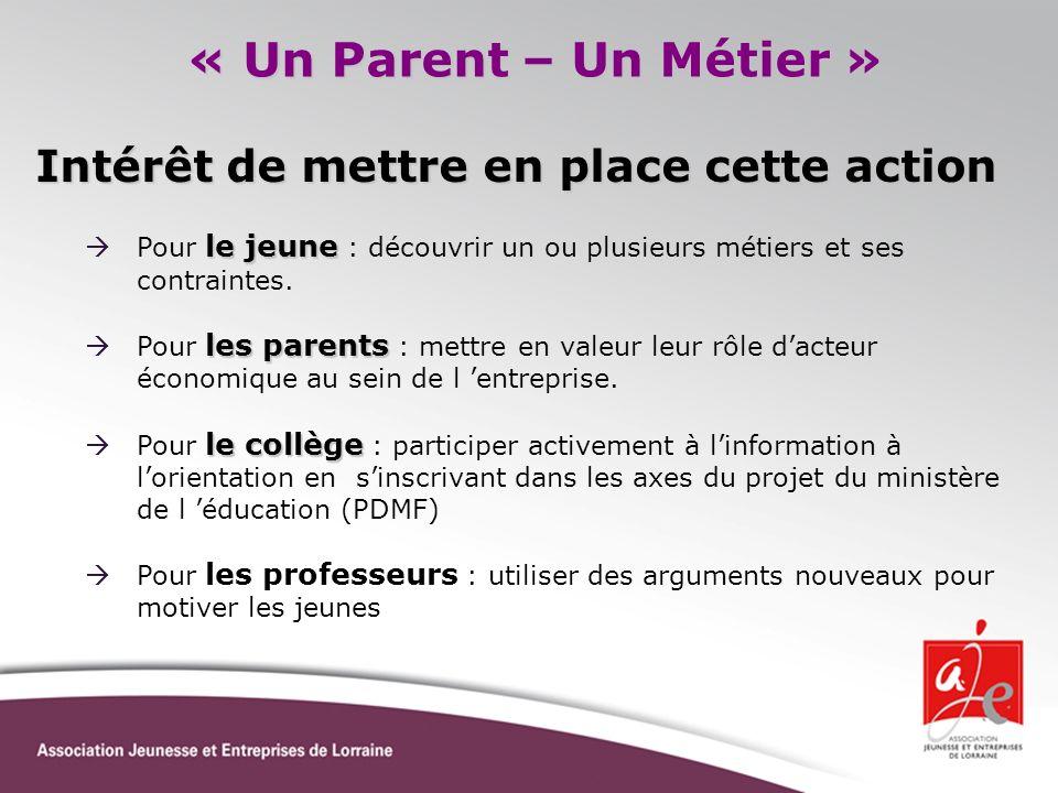 « Un Parent – Un Métier » Intérêt de mettre en place cette action
