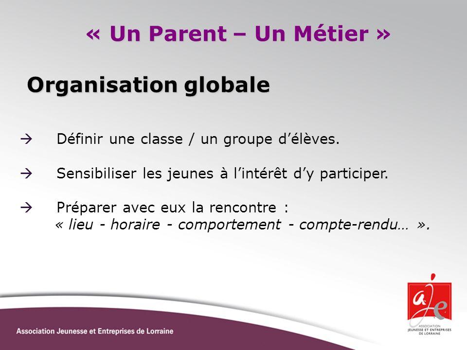 « Un Parent – Un Métier » Organisation globale