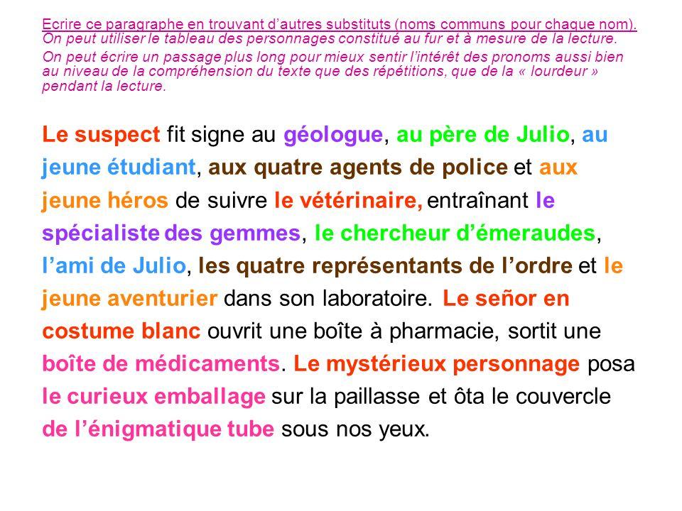 Ecrire ce paragraphe en trouvant d'autres substituts (noms communs pour chaque nom). On peut utiliser le tableau des personnages constitué au fur et à mesure de la lecture.
