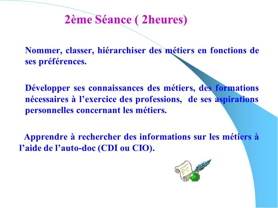 2ème Séance ( 2heures) Nommer, classer, hiérarchiser des métiers en fonctions de ses préférences.