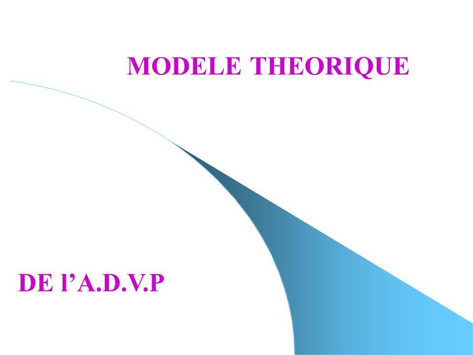 MODELE THEORIQUE DE l'A.D.V.P