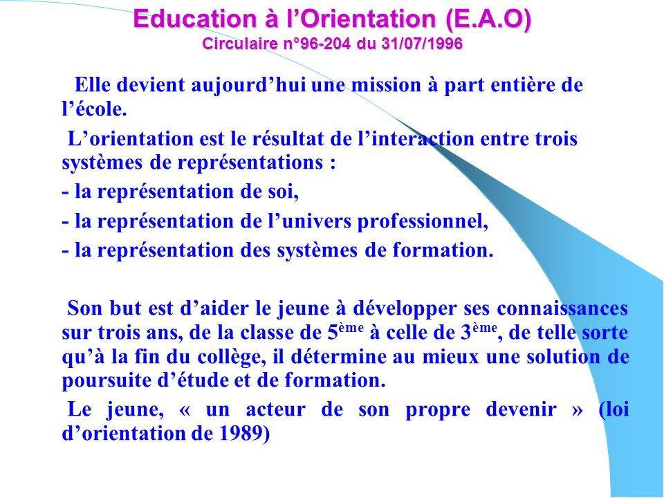 Education à l'Orientation (E.A.O) Circulaire n°96-204 du 31/07/1996