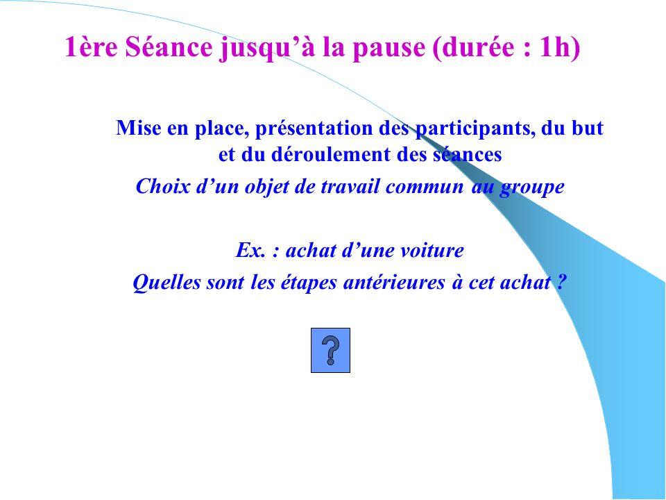 1ère Séance jusqu'à la pause (durée : 1h)