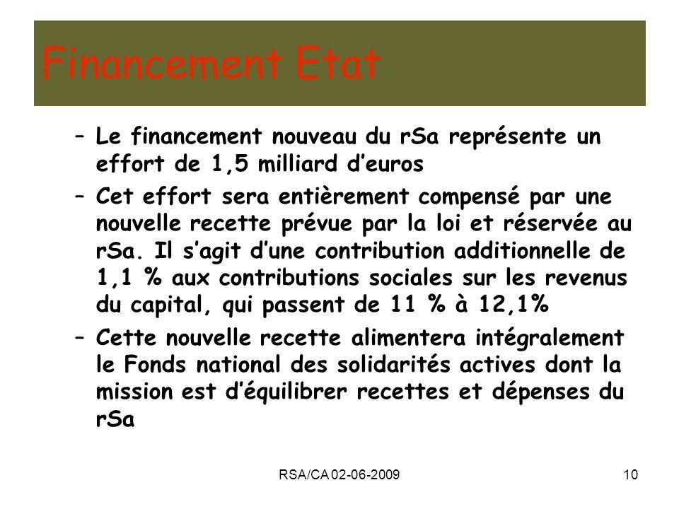 Financement Etat Le financement nouveau du rSa représente un effort de 1,5 milliard d'euros.