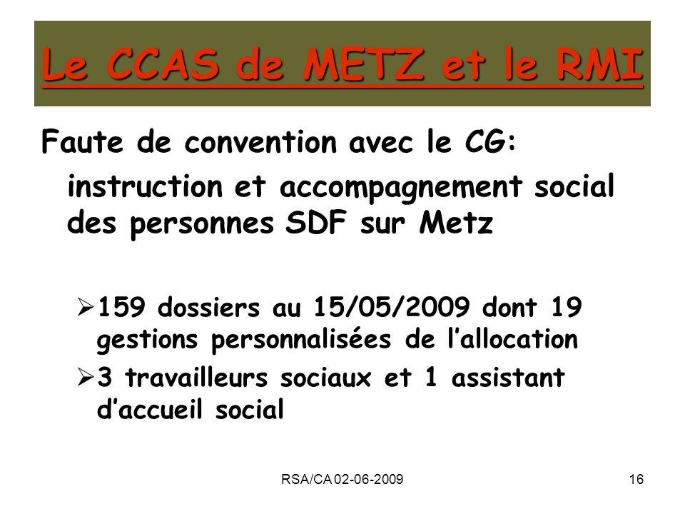 Le CCAS de METZ et le RMI Faute de convention avec le CG: