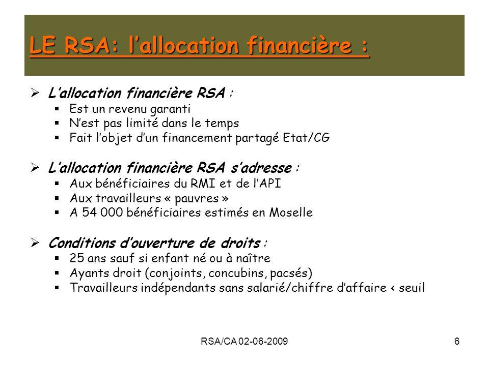 LE RSA: l'allocation financière :