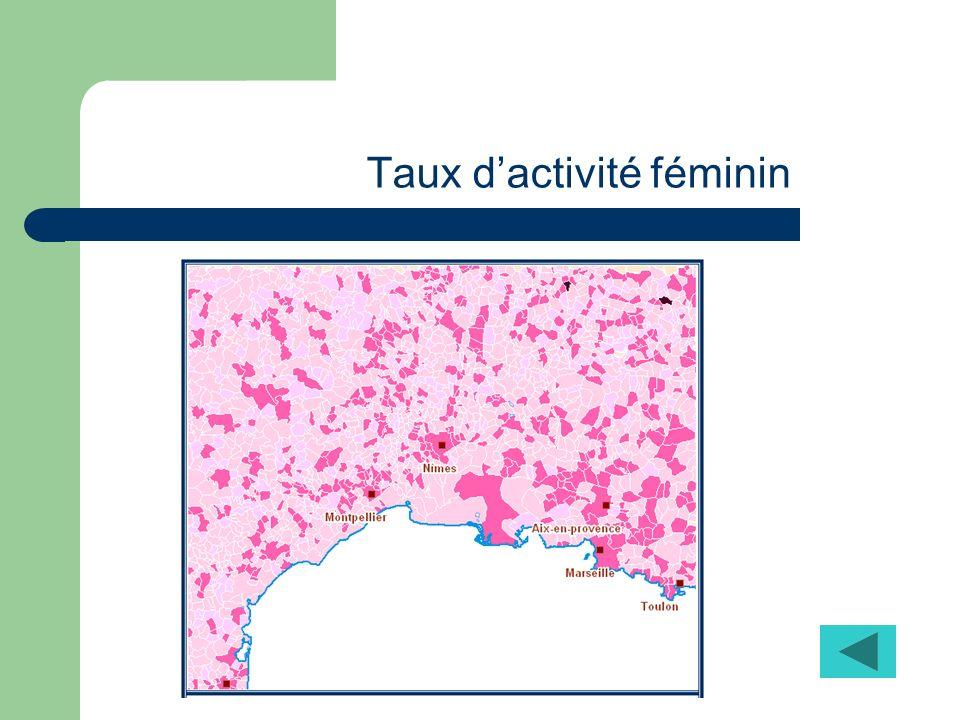 Taux d'activité féminin