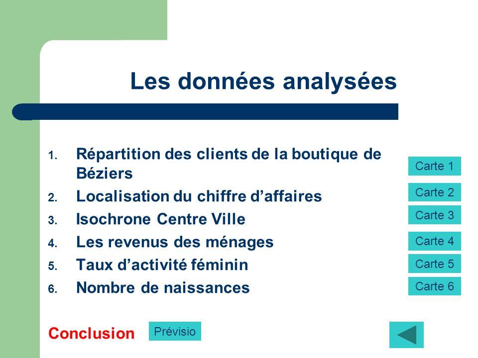 Les données analysées Répartition des clients de la boutique de Béziers. Localisation du chiffre d'affaires.
