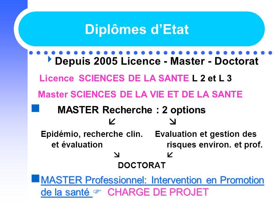 Diplômes d'Etat Depuis 2005 Licence - Master - Doctorat