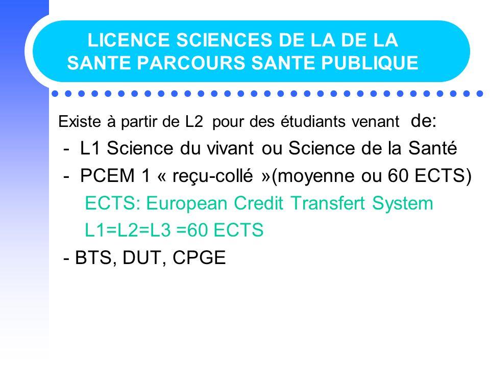 LICENCE SCIENCES DE LA DE LA SANTE PARCOURS SANTE PUBLIQUE