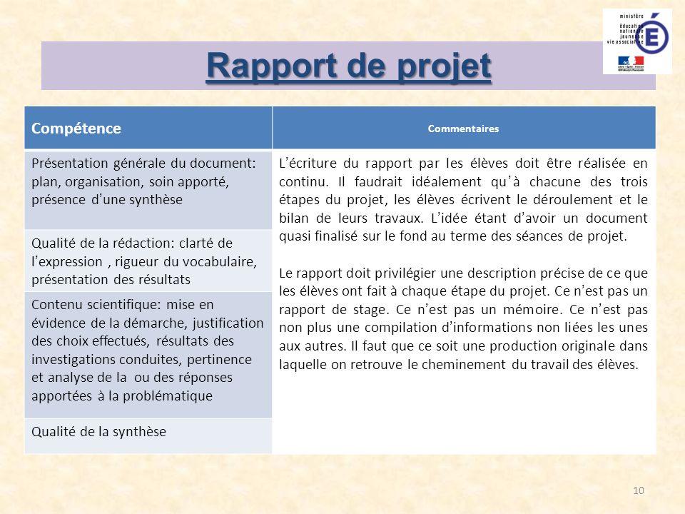 Rapport de projet Compétence
