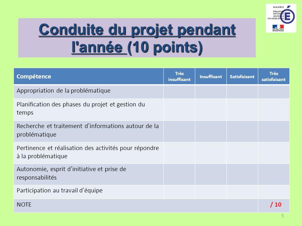 Conduite du projet pendant l année (10 points)