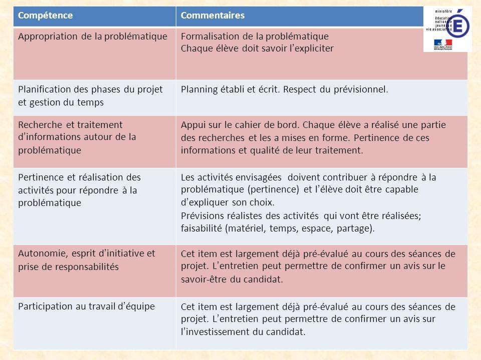 Compétence Commentaires. Appropriation de la problématique. Formalisation de la problématique. Chaque élève doit savoir l'expliciter.