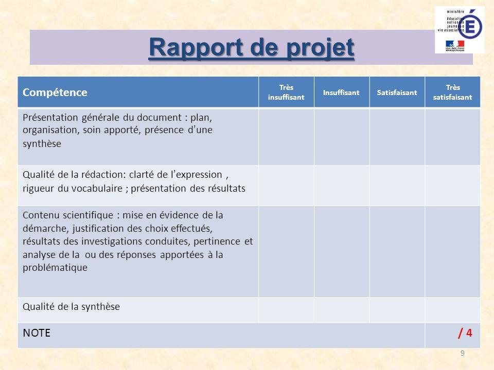 Rapport de projet Compétence NOTE / 4