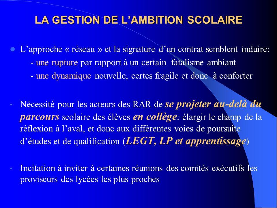 LA GESTION DE L'AMBITION SCOLAIRE