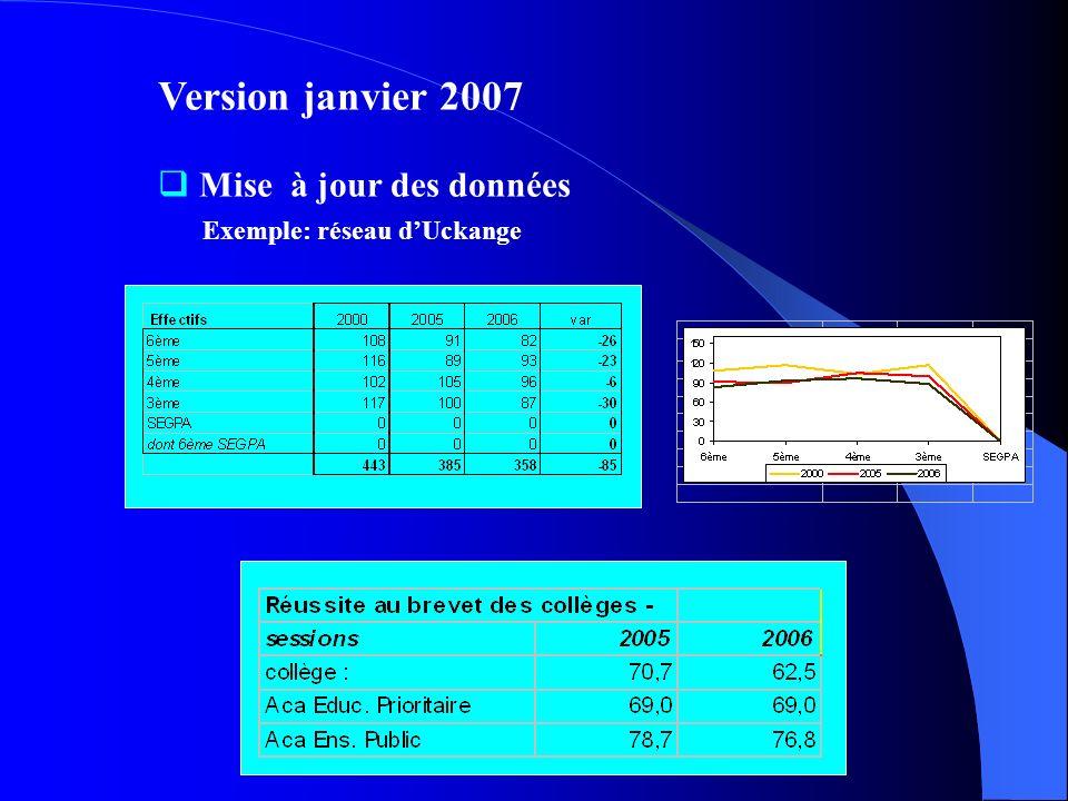 Version janvier 2007 Mise à jour des données Exemple: réseau d'Uckange