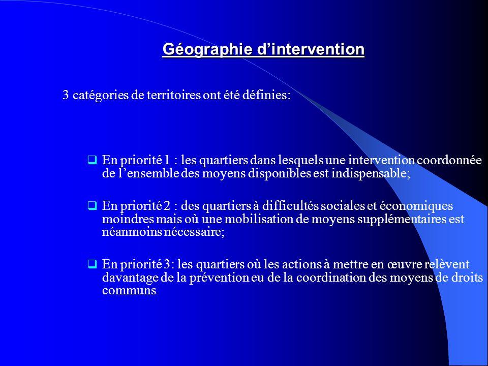 Géographie d'intervention