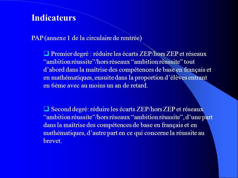 Indicateurs PAP (annexe 1 de la circulaire de rentrée)