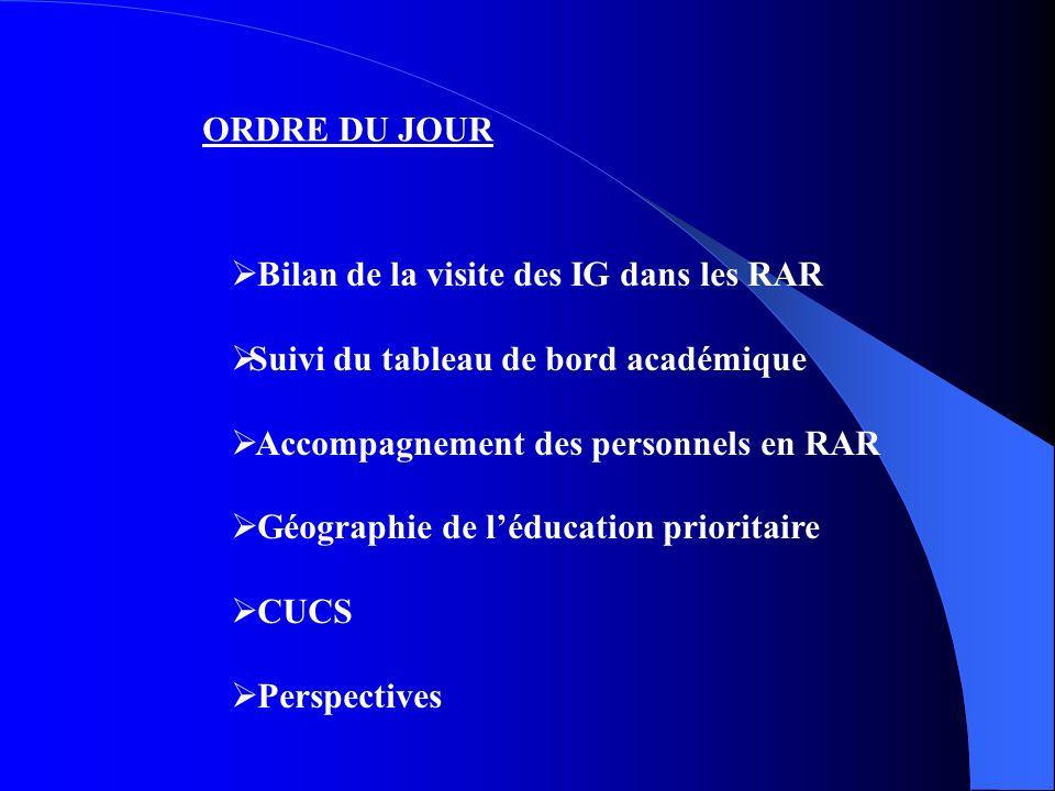ORDRE DU JOUR Bilan de la visite des IG dans les RAR. Suivi du tableau de bord académique. Accompagnement des personnels en RAR.