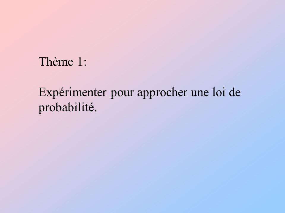 Thème 1: Expérimenter pour approcher une loi de probabilité.