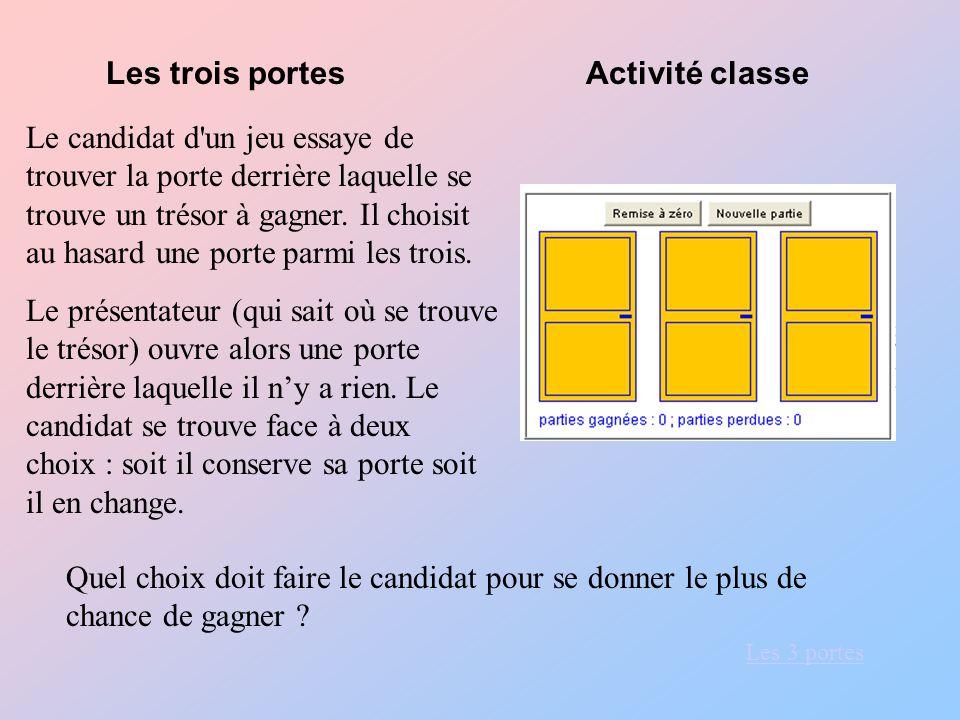 Les trois portes Activité classe