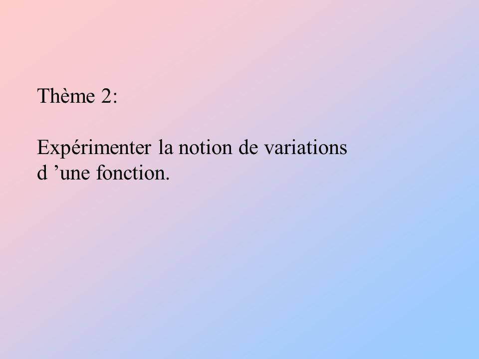 Thème 2: Expérimenter la notion de variations d 'une fonction.