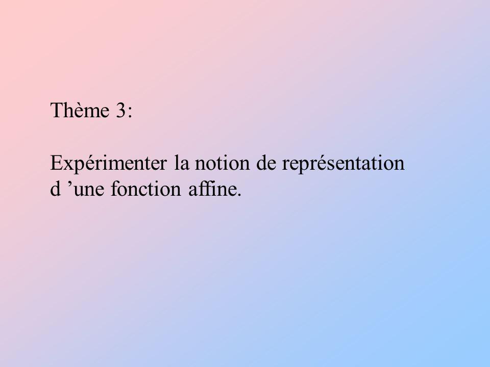 Thème 3: Expérimenter la notion de représentation d 'une fonction affine.