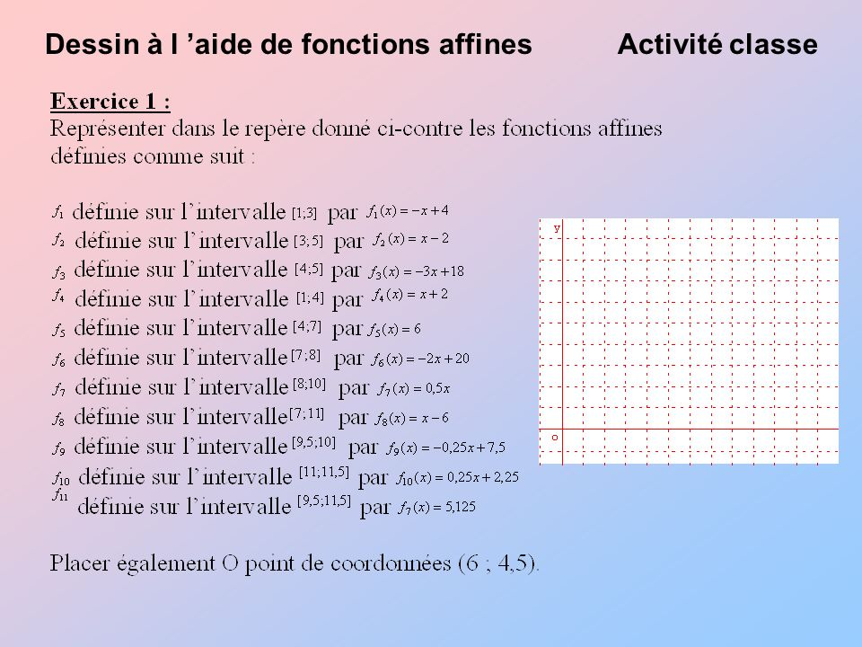 Dessin à l 'aide de fonctions affines Activité classe