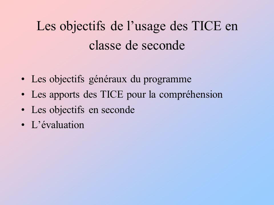 Les objectifs de l'usage des TICE en classe de seconde