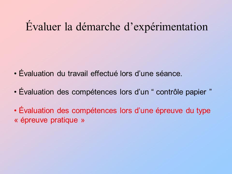 Évaluer la démarche d'expérimentation