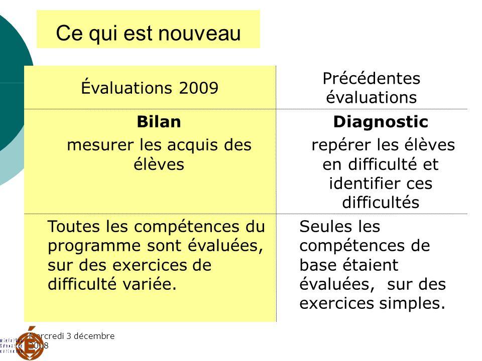 Ce qui est nouveauSeules les compétences de base étaient évaluées, sur des exercices simples.