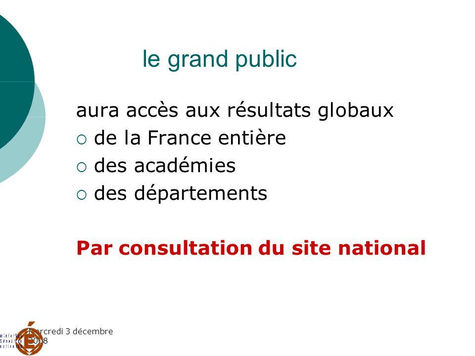 le grand public aura accès aux résultats globaux de la France entière