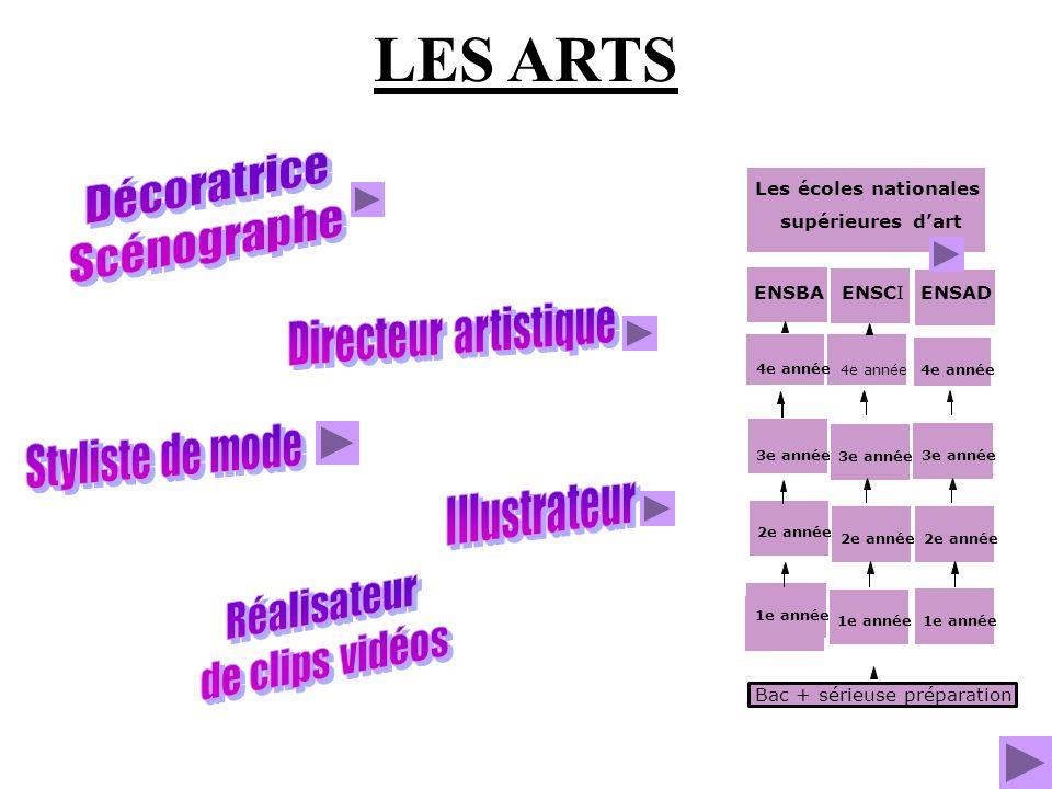 LES ARTS Décoratrice Scénographe Directeur artistique Styliste de mode