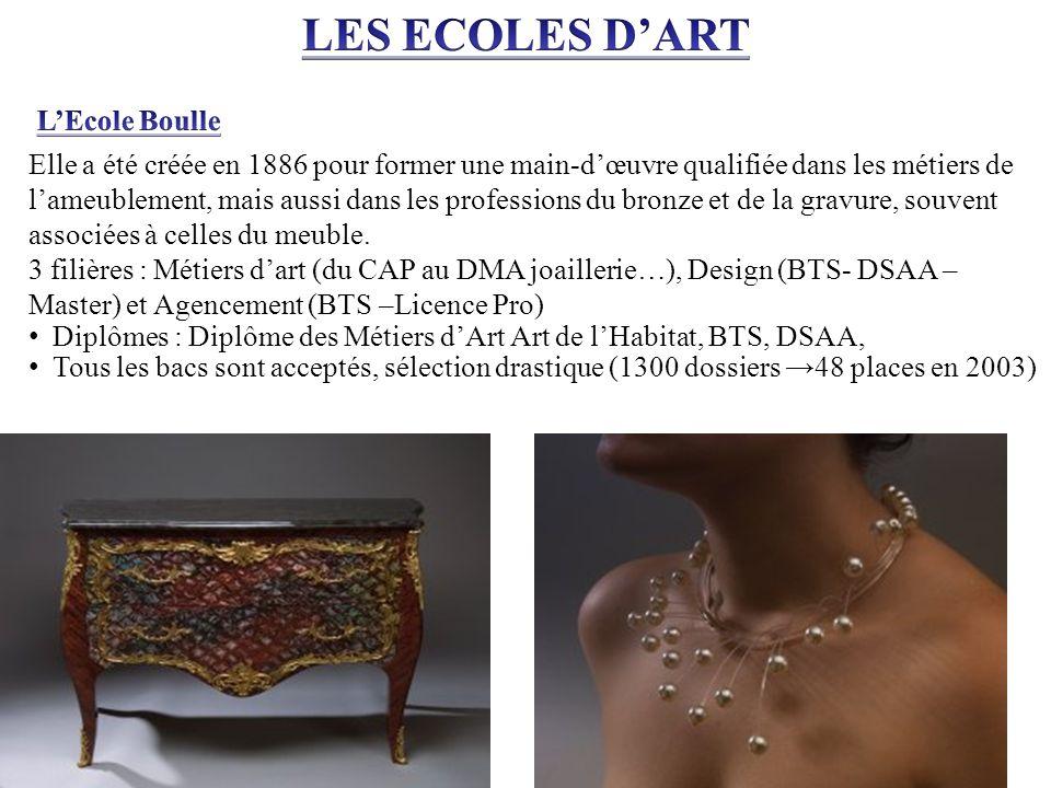 LES ECOLES D'ART L'Ecole Boulle