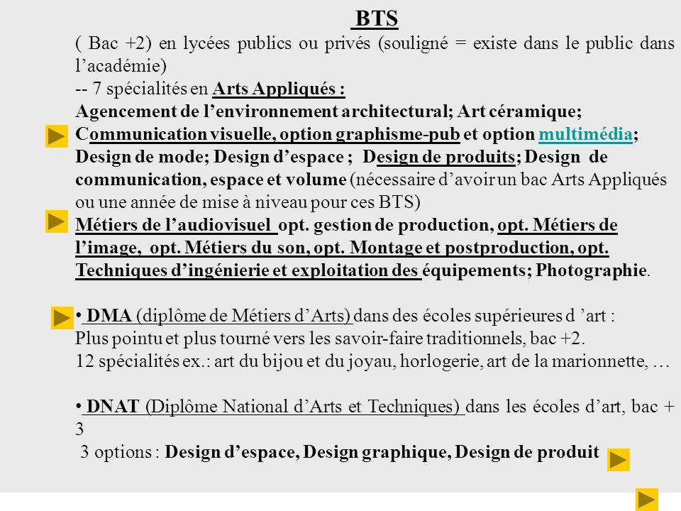 BTS( Bac +2) en lycées publics ou privés (souligné = existe dans le public dans l'académie) -- 7 spécialités en Arts Appliqués :