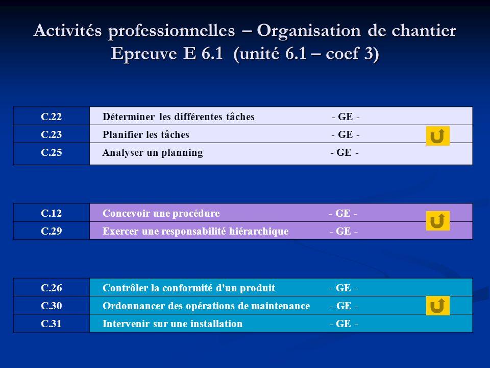 Activités professionnelles – Organisation de chantier Epreuve E 6