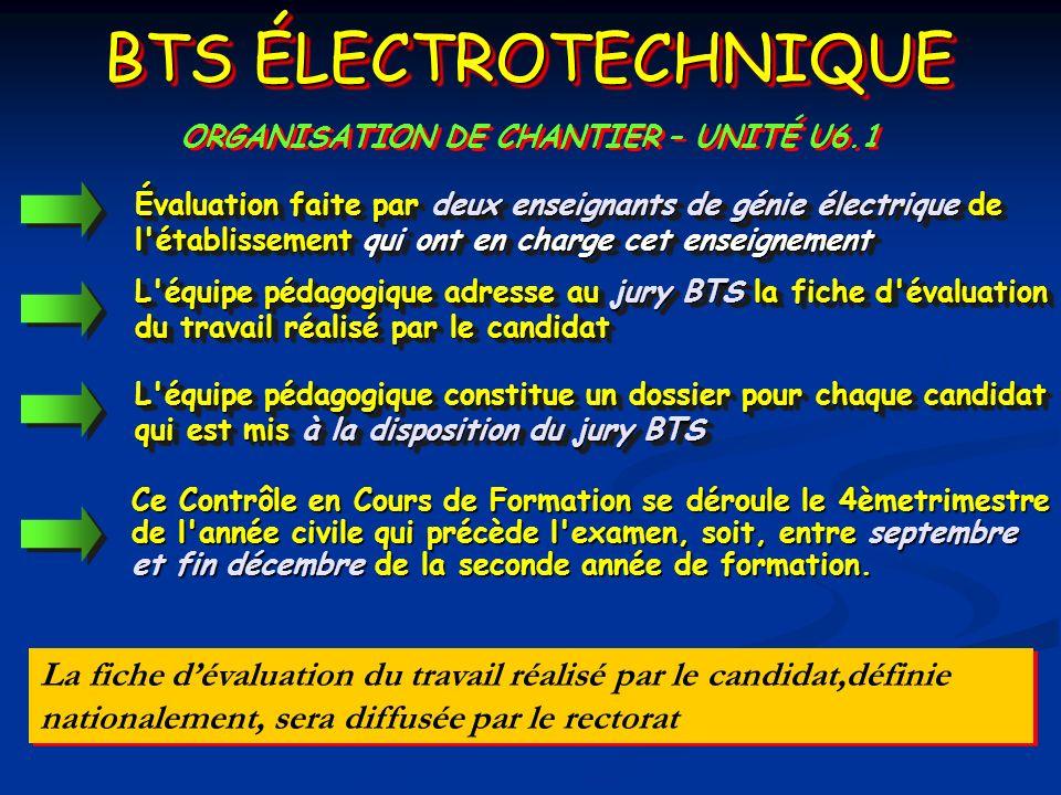 ORGANISATION DE CHANTIER – UNITÉ U6.1