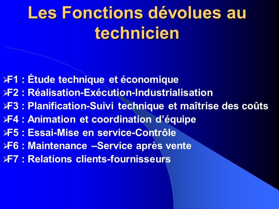 Les Fonctions dévolues au technicien