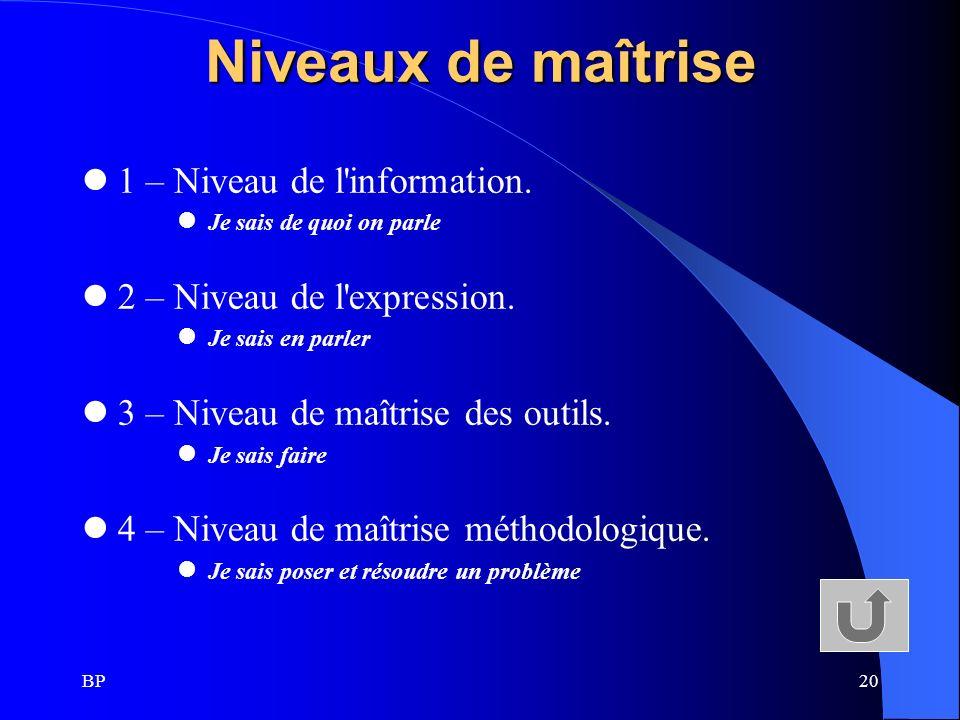 Niveaux de maîtrise 1 – Niveau de l information.