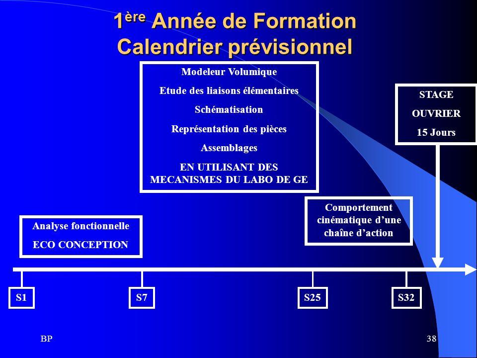 1ère Année de Formation Calendrier prévisionnel