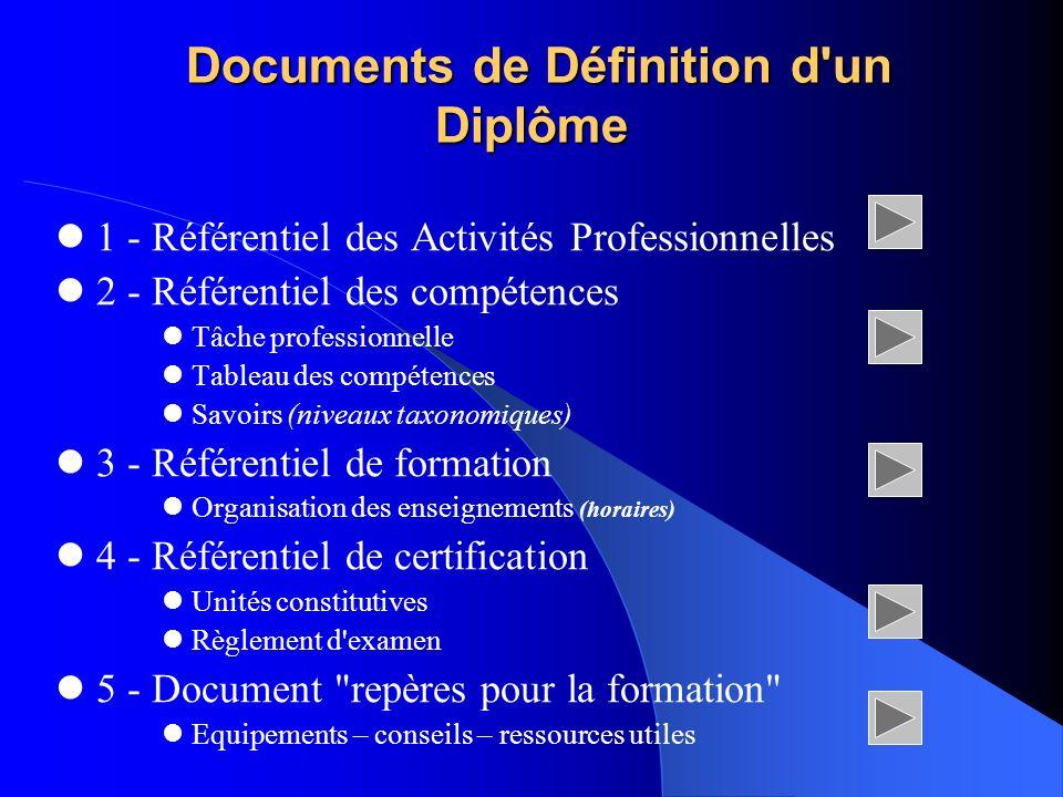 Documents de Définition d un Diplôme
