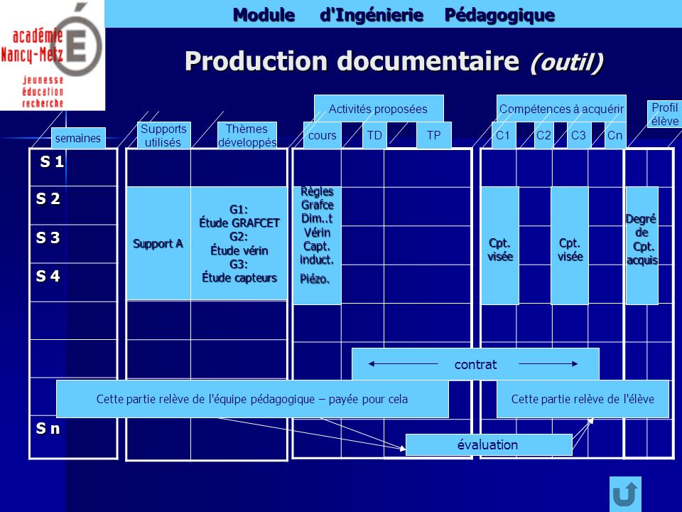 Production documentaire (outil)