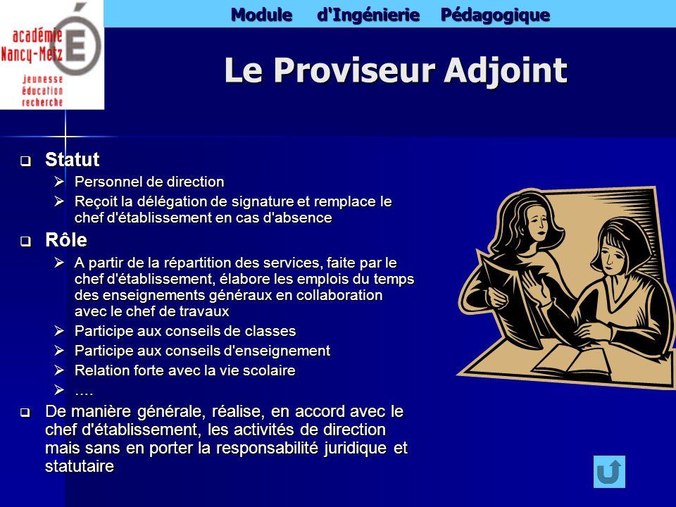 Le Proviseur Adjoint Statut Rôle