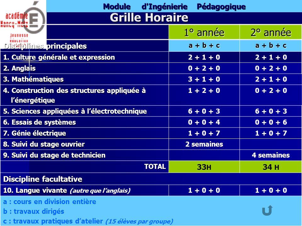 Grille Horaire 1° année 2° année Disciplines principales 33H 34 H
